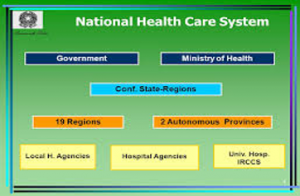 National Health System